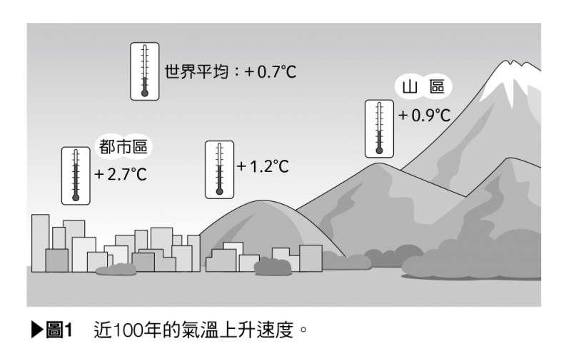 氣象術語事典-58(圖/東販出版提供)