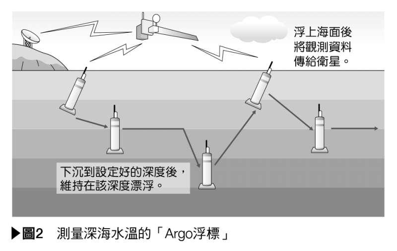 氣象術語事典-59(圖/東販出版提供)