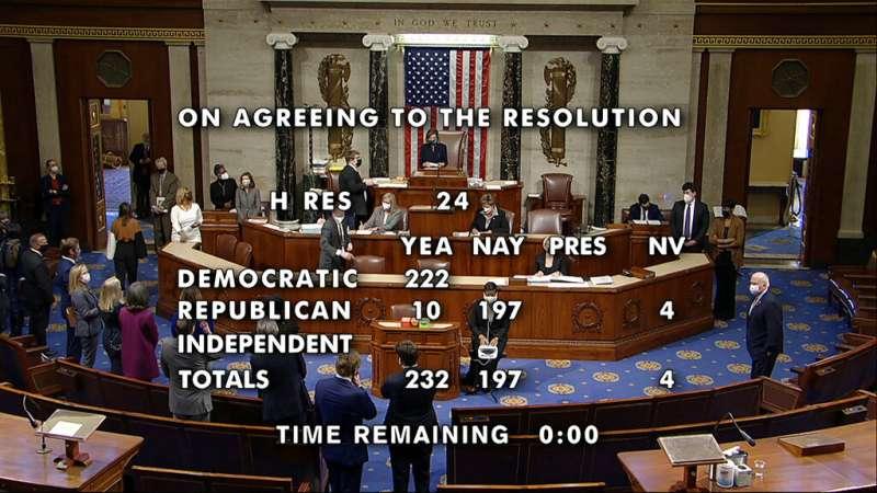 美國聯邦眾議院13日表決彈劾案,讓川普成為美國史上首位在任內遭到二度彈劾的總統。(美聯社)
