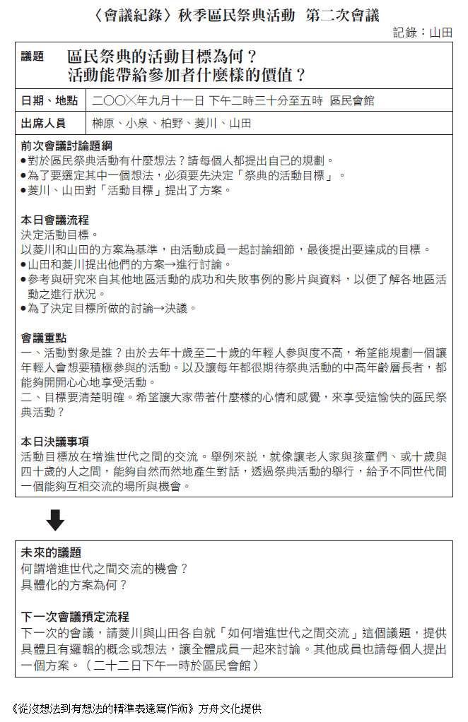 會議記錄(圖/方舟文化提供)