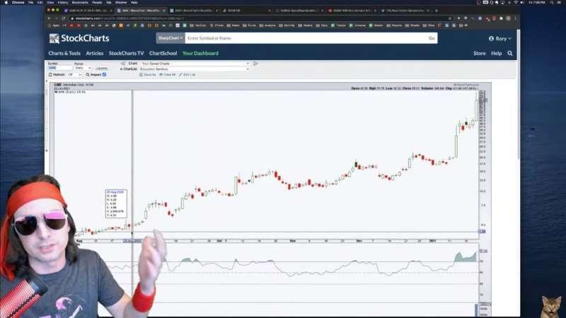 許多網上交易者們將上周GAMESTOP股價瘋狂的走勢歸因於基爾對該股的宣傳。(Kayana Szymczak for The Wall Street Journal)