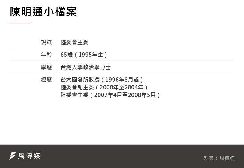 20210219-SMG0035-小檔案_B陳明通