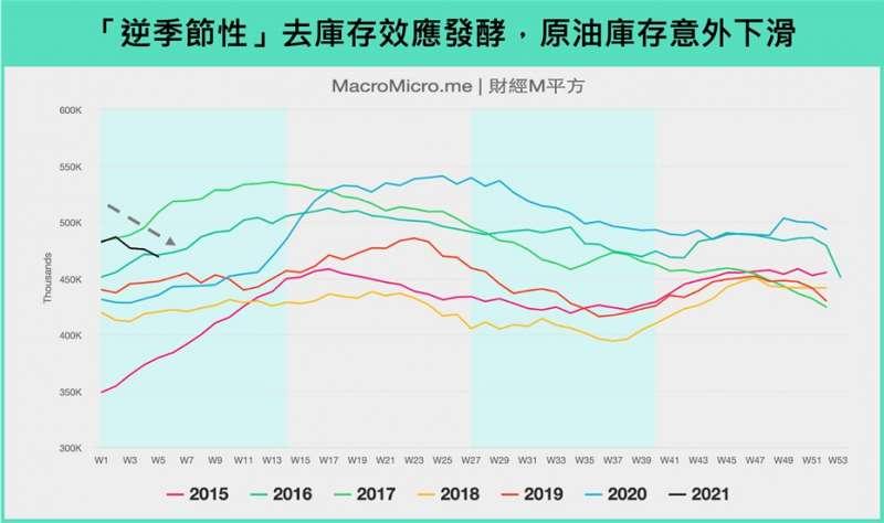 (圖/財經m平方)