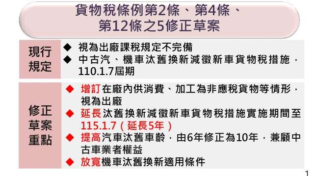 20210224-行政院會今1月7日通過財政部擬具的「貨物稅條例」第2條、第4條、第12條之5修正草案。(取自行政院網站)