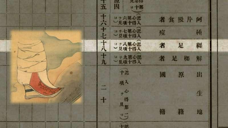 第一次臨時臺灣戶口調查票,調查緾足。(圖/作者提供)