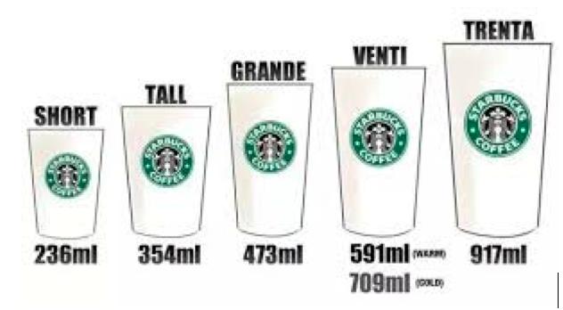 星巴克的咖啡大杯用tall,而不是large。(圖/取自世界公民文化中心)