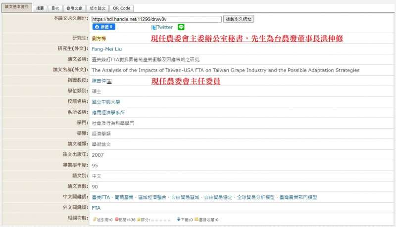 20210305-國民黨指出,台農發董座洪忠修夫妻二人都是農委會主委陳吉仲的學生。(國民黨團提供)