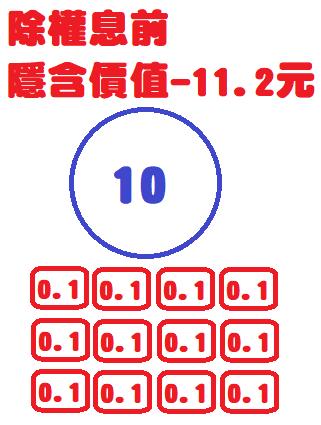 (圖/孫悟天存股-孫太提供)