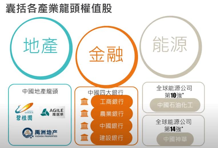 (圖/中國信託投信提供)股票