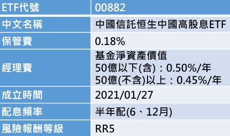 (圖/Sam投資趨勢提供)股票