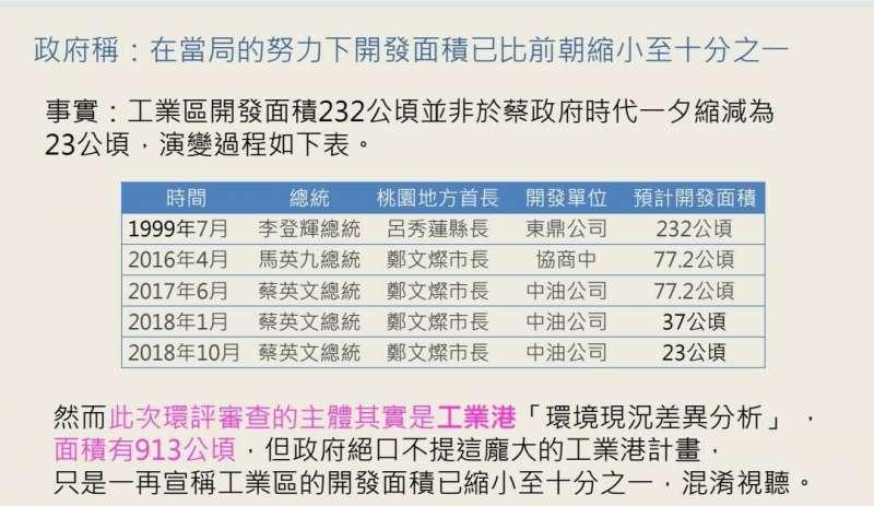 20210316-國民黨立法院黨團16日記者會文宣。(國民黨立法院黨團提供)