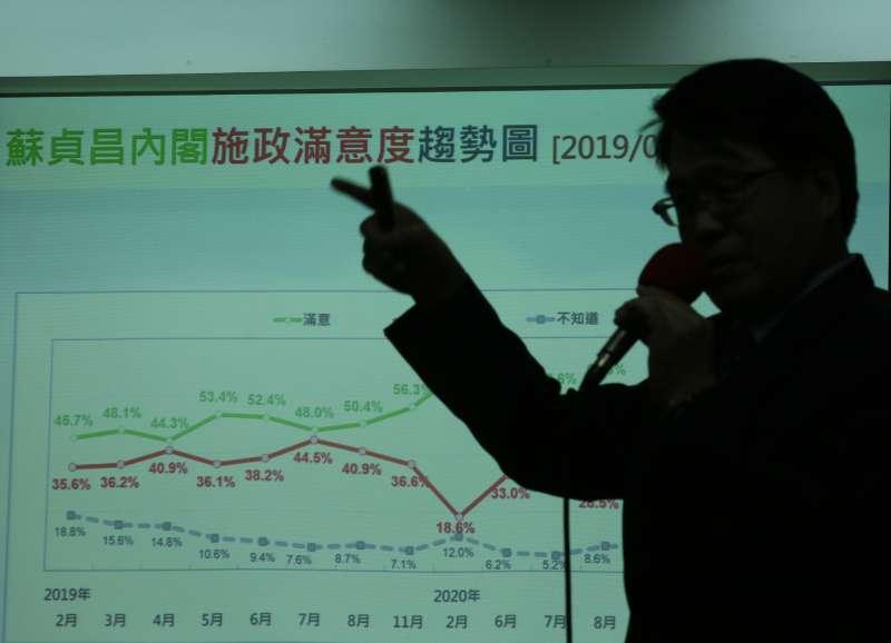 20210323-台灣民意基金會舉行三月全國性民調發表會主題「疫苗政治、八月公投與台灣政局」 。(柯承惠攝)