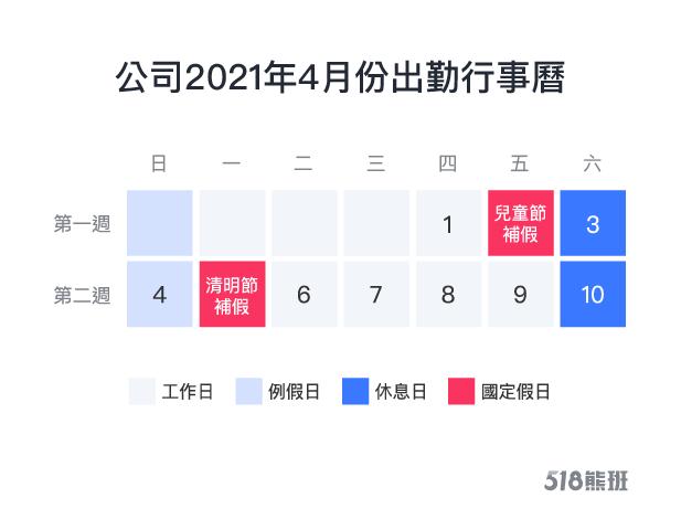 比照政府機關行事曆企業2021年4月份出勤行事曆(圖/職場熊報提供)