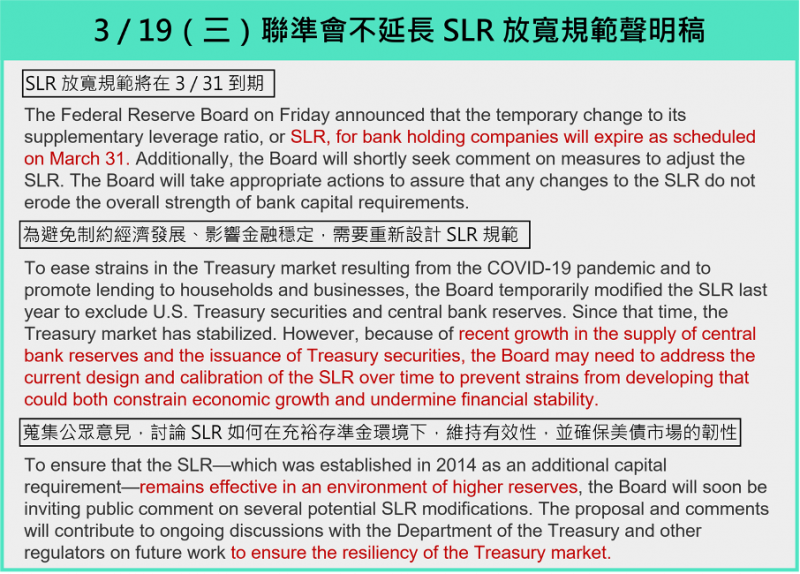3/19(三)聯準會不延長SLR放寬規範聲明稿。(圖片來源:財經M平方)