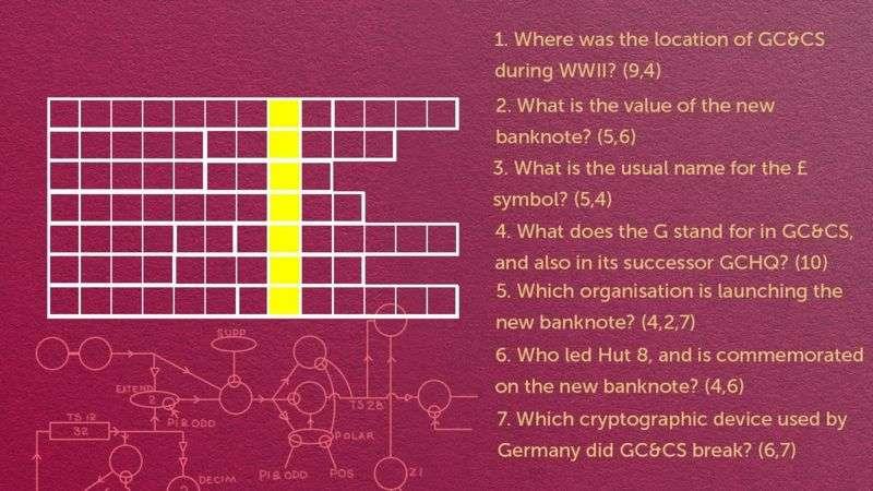 英國政府通訊總部為紀念圖靈而設計的史上最難謎題之一。(BBC News中文)