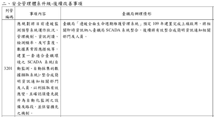 20210404-台鐵總體檢討報告中提到,預計在2020年完成邊坡監測系統的維護管理機制。(擷取自台鐵局總體檢討報告)