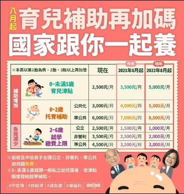 行政院正常的文宣圖卡例。(取自蘇貞昌臉書)