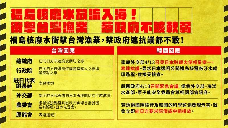 20210414-國民黨14日召開記者會質疑蔡政府對日本福島核廢水排放入海態度太軟弱。(國民黨提供)