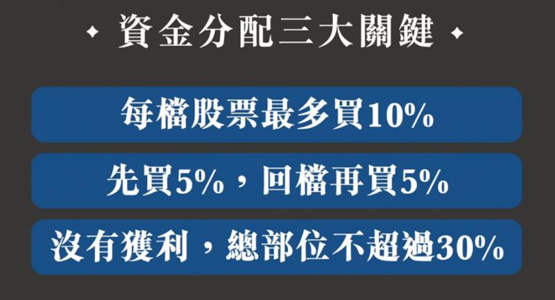 (圖/風傳媒)