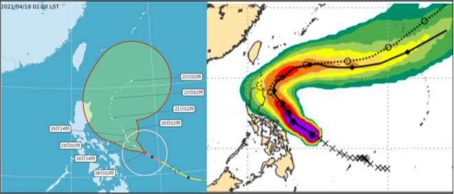 20210418-「舒力基」前3天受太平洋高壓西南側的東南東風導引,向西北西轉西北朝菲律賓東方海面前進;第4、5天「舒力基」進入鞍形場逐漸轉北再轉東北。(取自洩天機教室)