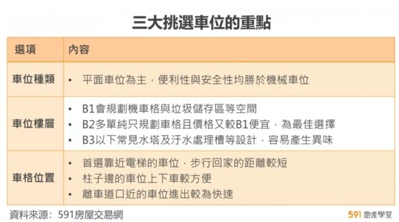 (圖/591租屋網提供)