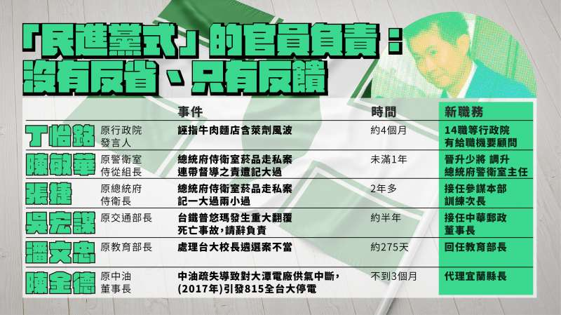 20210421-國民黨21日記者會文宣。(國民黨提供)