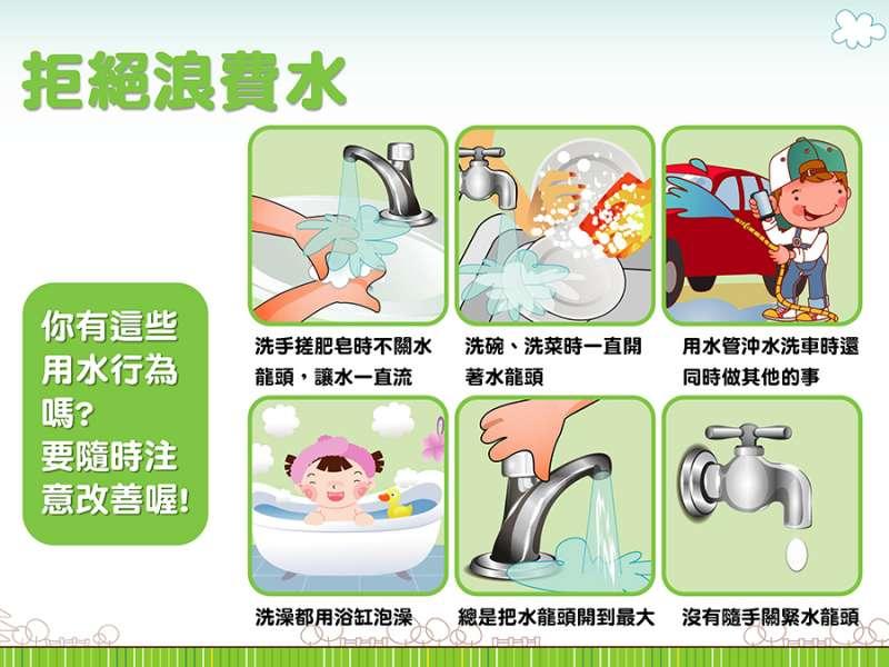 拒絕浪費水(圖/取自經濟部水利署)