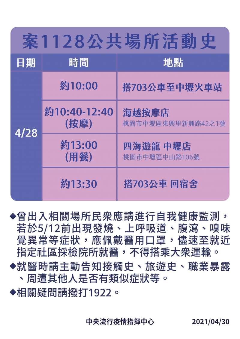 20210430-國內本土疫情再起,中央流行疫情指揮中心30日公布個案活動史。(指揮中心提供)