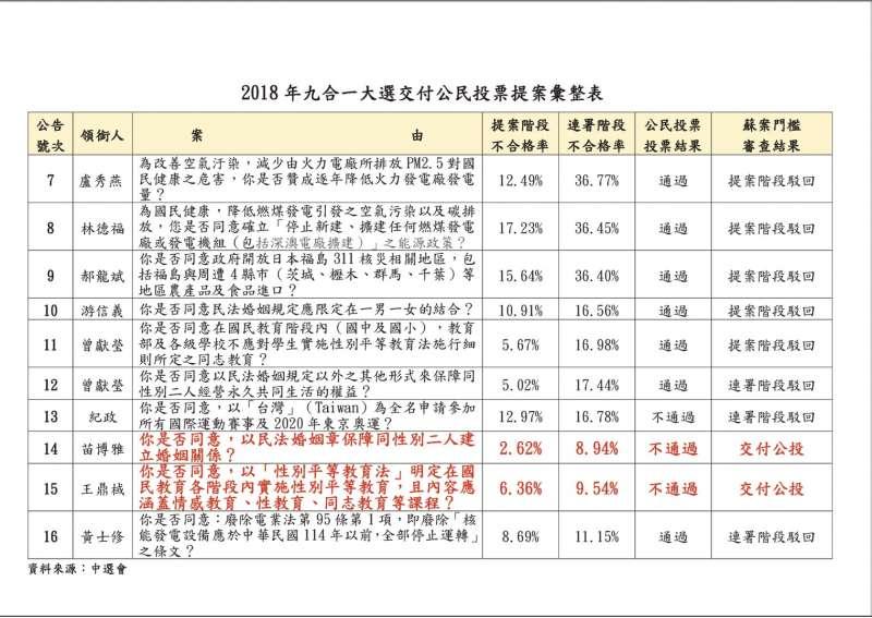 20210506-(國民黨立法院黨團提供)