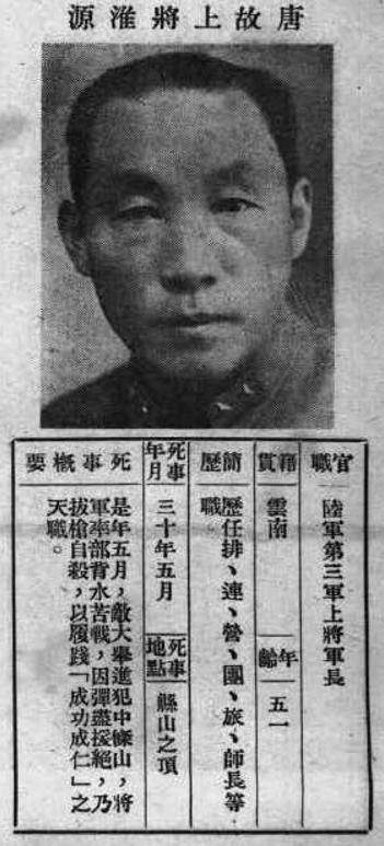 20210507-中條山戰役時戰史的滇軍將領唐淮源上將。(作者提供)