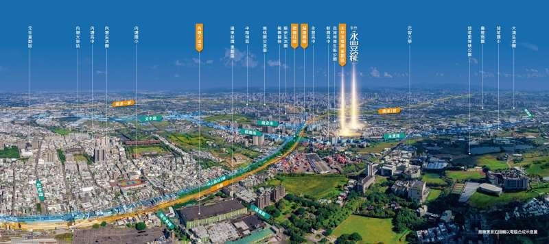 頂尖名宅級城市計畫,2500米綠色走廊。(圖/富比士地產王提供)