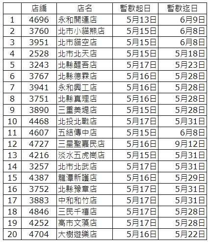 (圖/取自萊爾富官網)