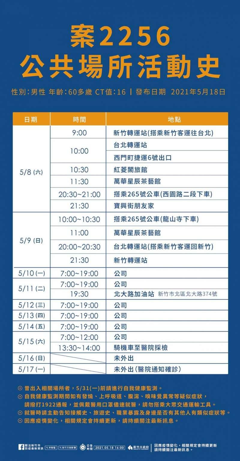 新竹市長林智堅公布案2256足跡。(取自林智堅臉書)