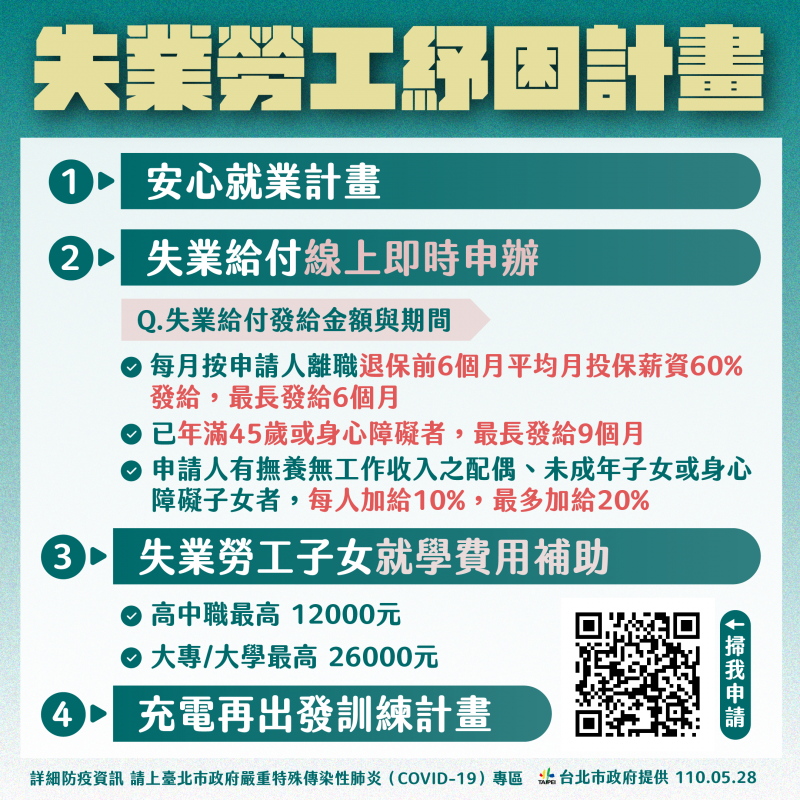 台北市失業勞工紓困計畫。(台北市政府提供)