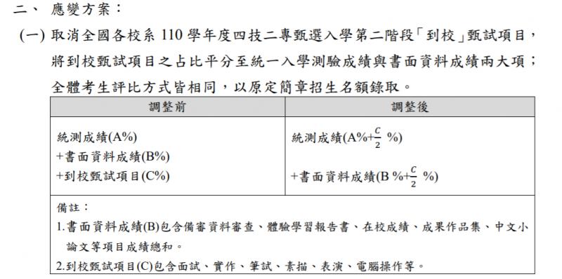 20210601-110學年度四技二專甄選入學疫情應變機制(取自教育部學校衛生資訊網)