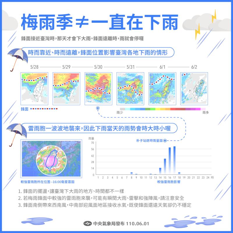 (圖 / 翻攝自中央氣象局粉專)