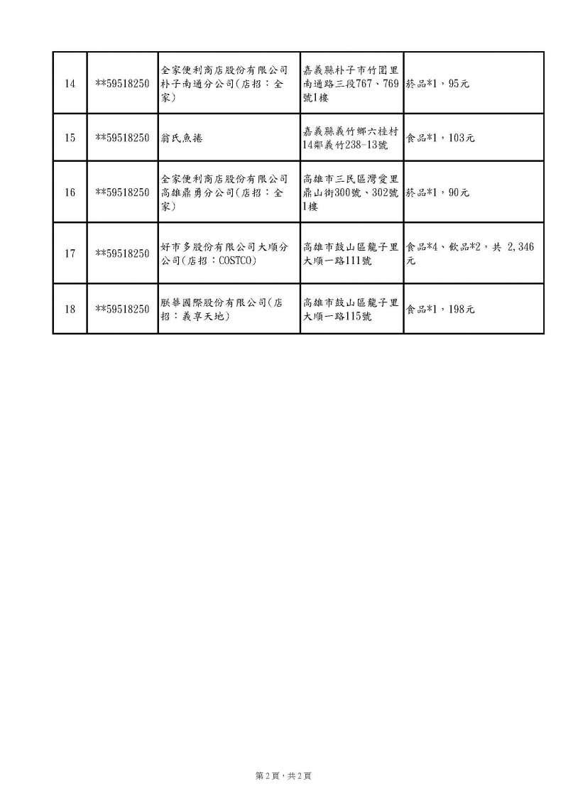 (圖/財政部提供)