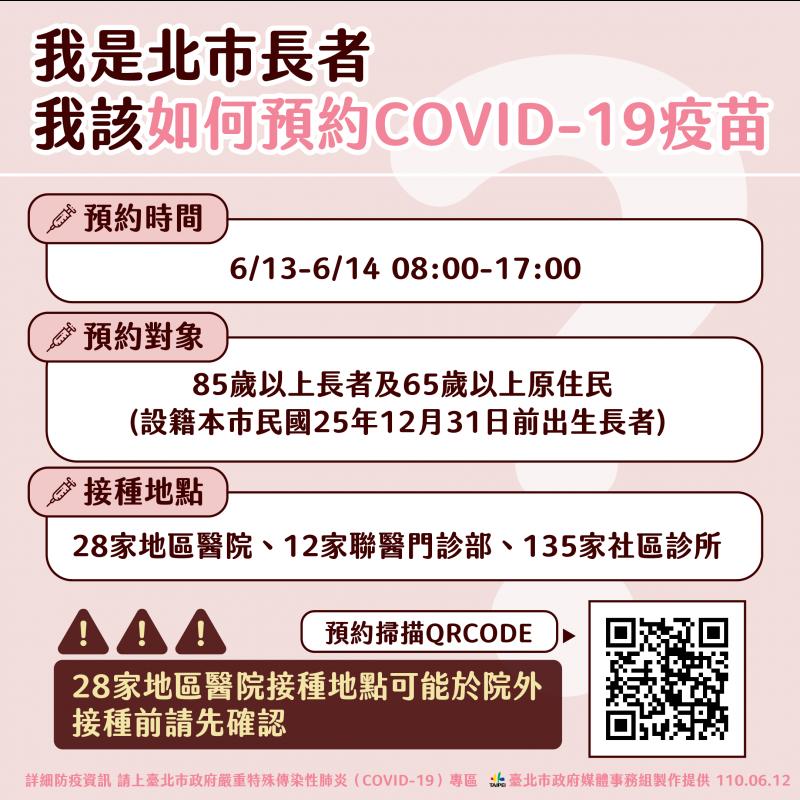 台北市長者預約施打新冠疫苗辦法。(台北市政府提供)