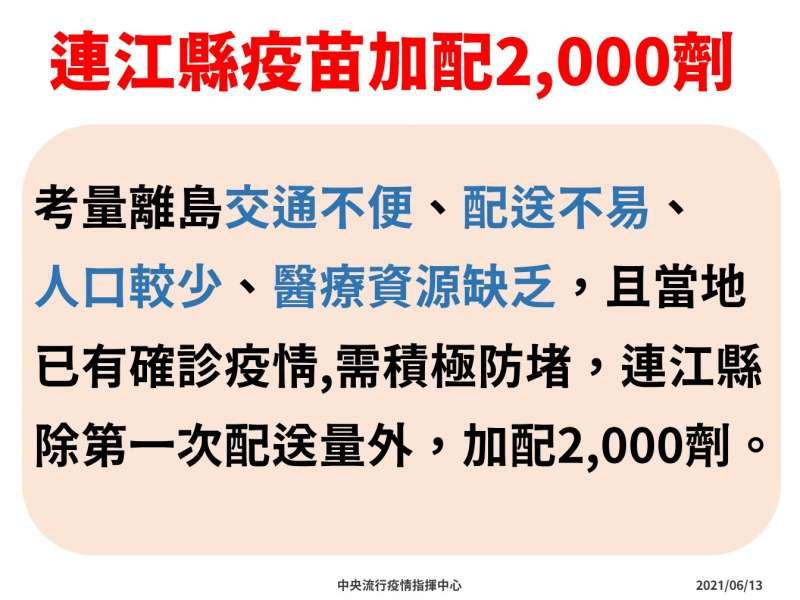 20210613-疫苗加配(中央流行疫情指揮中心提供)