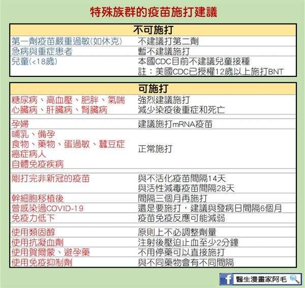 特殊族群的疫苗施打建議。(圖 / 取自華人健康網)
