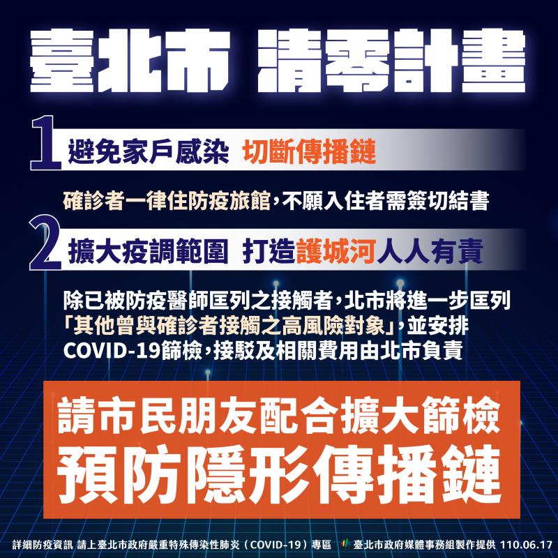 臺北市清零計畫,柯文哲祭出「2個強硬手段」。(圖/台北市政府)
