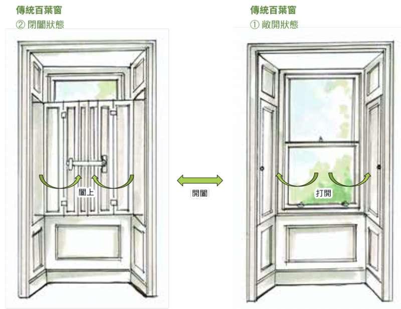 傳統百葉窗的呈現(圖 / 台灣東販提供)