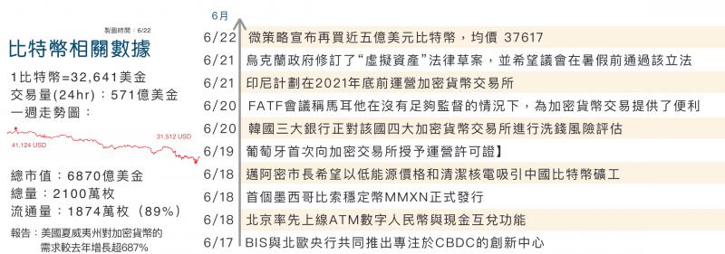 20210622  風傳媒.png