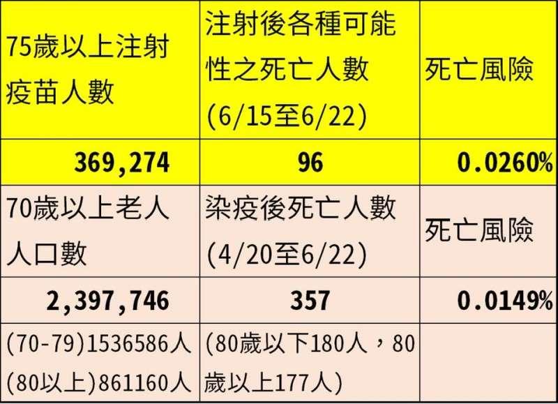 (圖/擷取自王明鉅臉書)