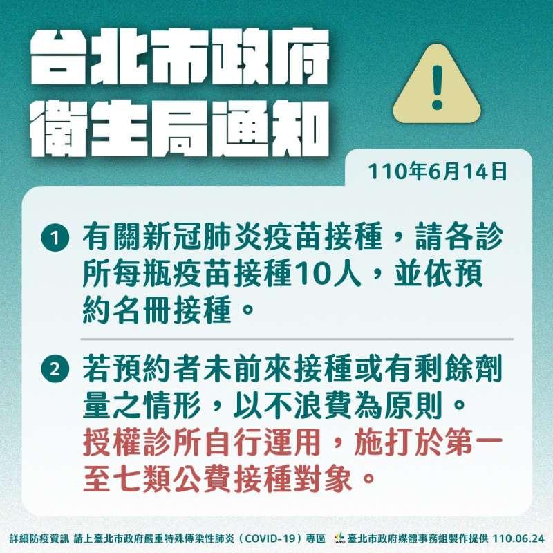 20210624-台北市衛生局公布疫苗接種相關指引。(北市府提供)