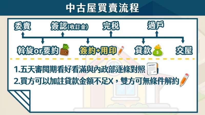 合約圖卡8.jpg
