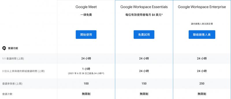 (圖/翻攝自Google Meet)