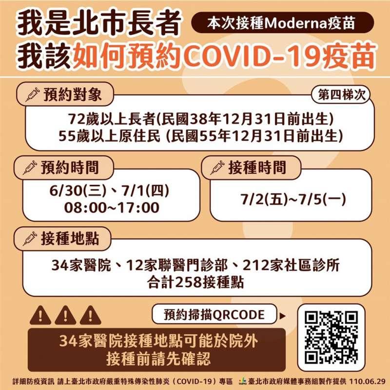 7月台北接種莫德納新冠疫苗相關規劃。(圖/台北市政府提供)