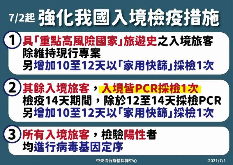 指揮中心宣布2日起所有入境旅客皆需3次篩檢。(圖/指揮中心提供)