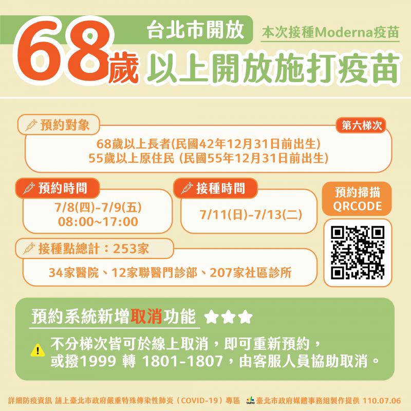 20210706-台北市新冠疫苗接種範圍。(台北市政府提供)